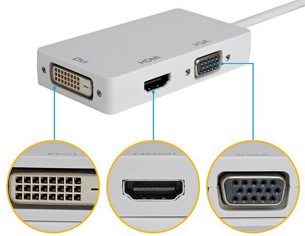 Переходник mini DisplayPort-HDMI/DVI/VGA NCL EL-3604DHV